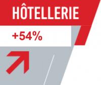 L'hôtellerie à Lyon en mai 2021