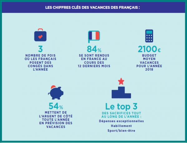 (Source: Ipsos pour l'observatoire des Nouvelles consommations E.Leclerc)